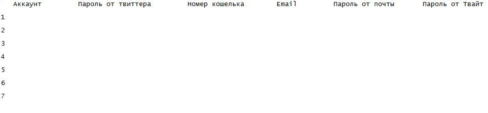 Мой дополнительный заработок 10.000 рублей
